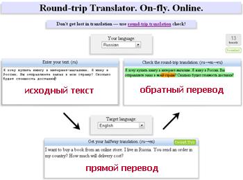 перевод через фото онлайн